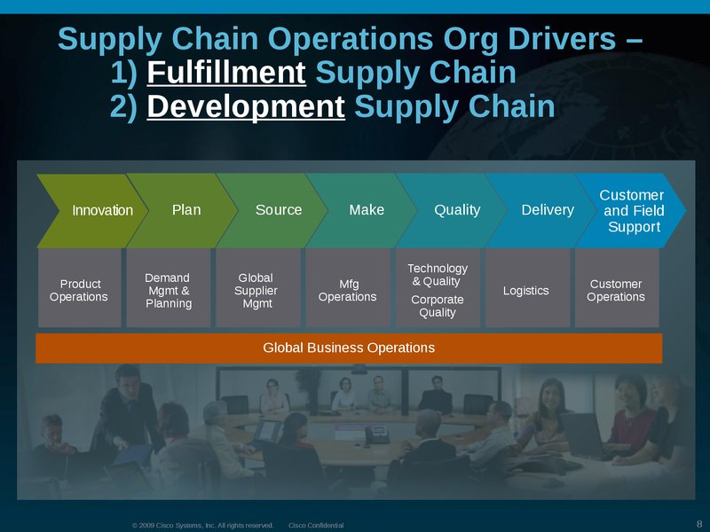 cisco supply chain issues Have acknowledged cisco systems for their at&t continues to address packaging issues in its supply chain in 2012, we reduced the amount of cardboard and plastic in our dsl packaging in 2013, we will engage suppliers even further for innovative solutions to both.