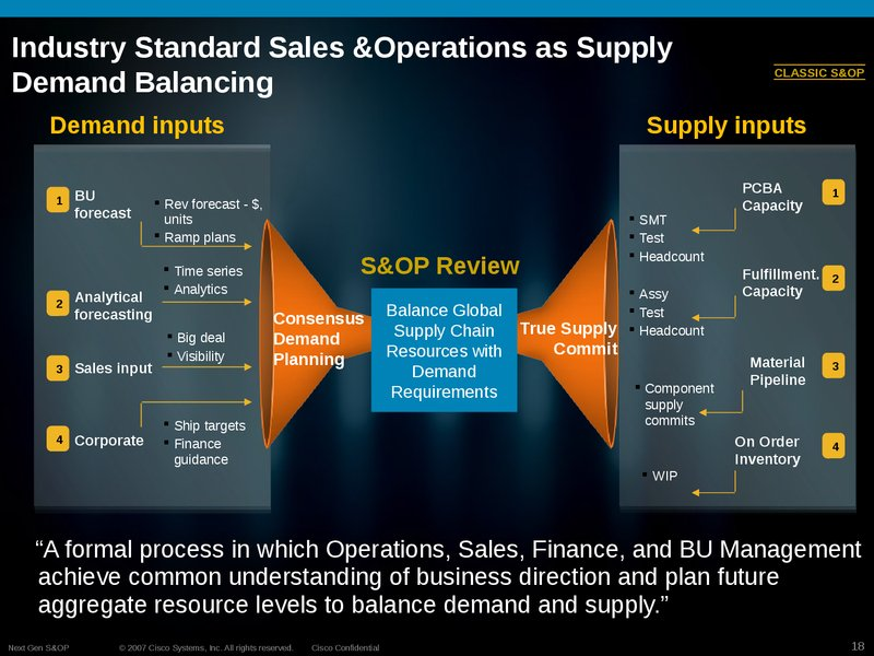 Supply Chain Operations at Cisco | Presentations | Supply