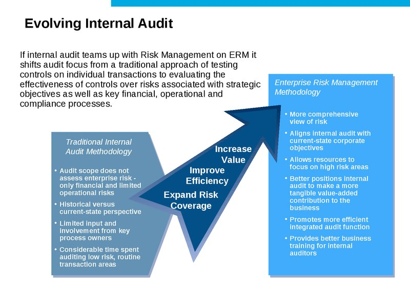 interal control and risk evaluation essay Kudler fine foods internal control and risk evaluation kimberly walkes acc/542 accounting information systems january 30, 2012 brad m thompson.