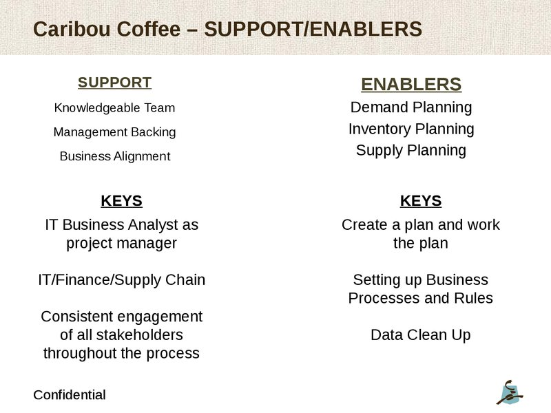 global strategic management plan caribou coffee company marketing essay The highlight for the specialty coffee company has been its development progress and future plans in asian markets  let's look at starbucks' growth strategy  the management believes that.