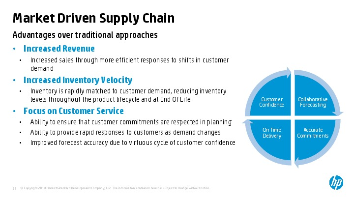 HP Supply Chain IT | Presentations | Supply Chain