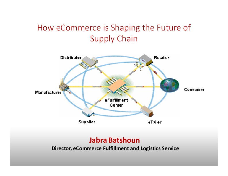 How eCommerce Is Shaping the Future of Supply Chain