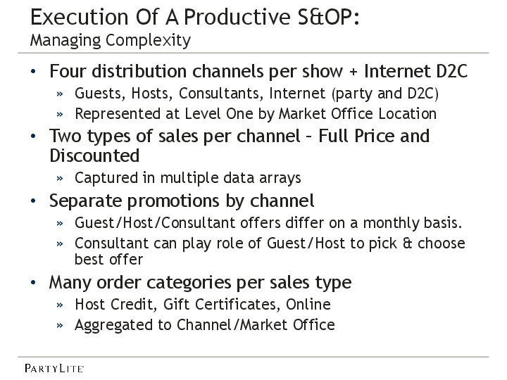 Partylites Roadmap To Sop Success Presentations Supply Chain