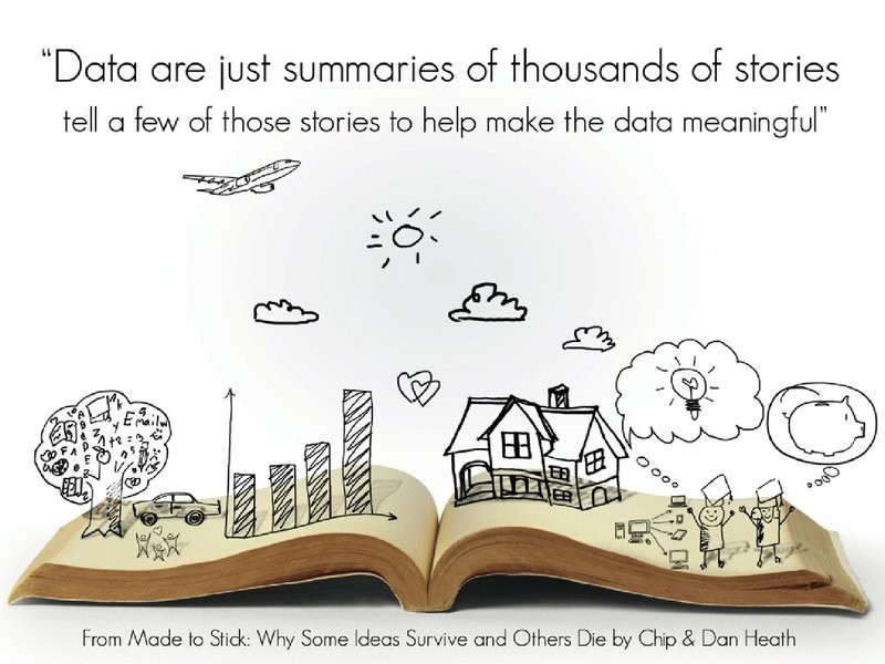 From Big to Open Data, Storytelling is the Way to Leverage Insights