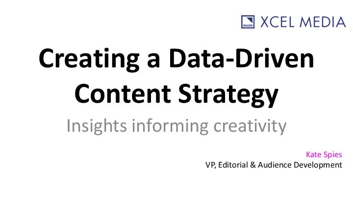 How To Create a Data-Driven Content Strategy