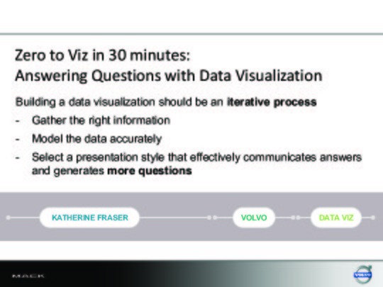 Zero to Viz in 30 minutes: Answering Questions with Data Visualization