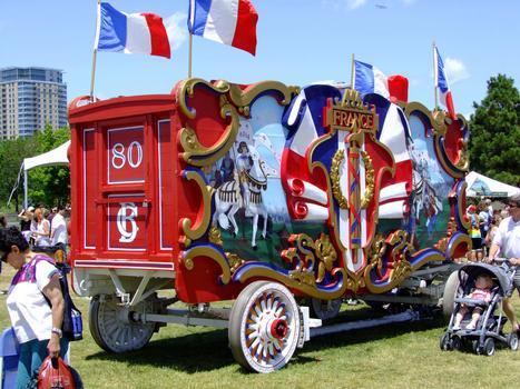 Circus museum  tim
