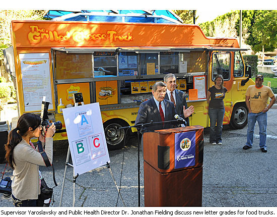 How To Start A Food Truck Franchise California