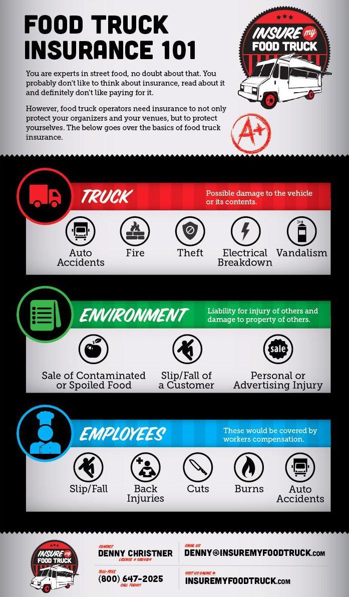 Food Truck Insurance 101
