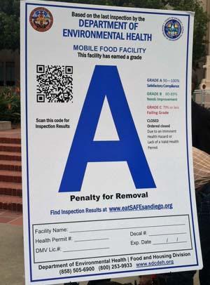 San Diego Health Department >> San Diego Ca San Diego Food Trucks Receive Letter Grades
