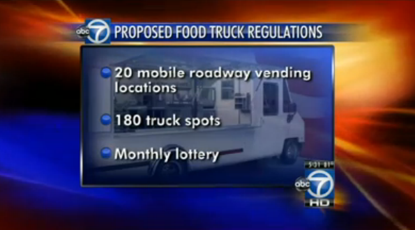 Washington, DC: Food Truck Fight in DC Public Hearing