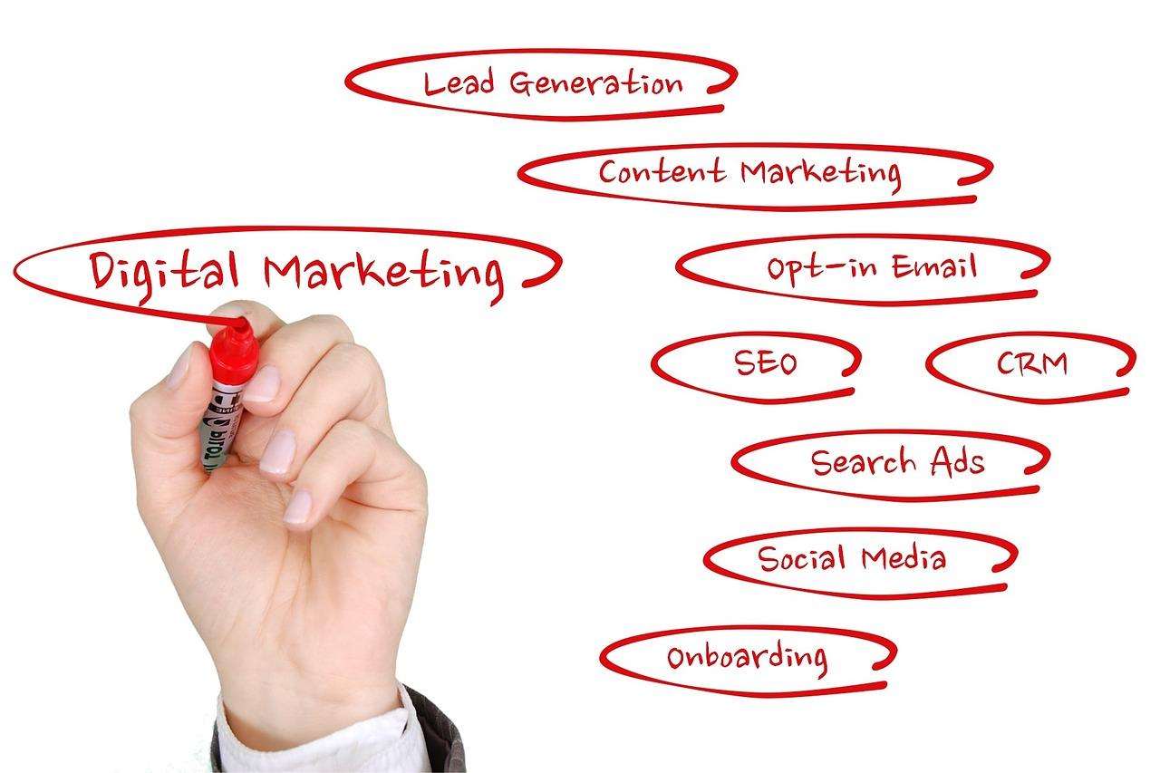 Como Elaborar Um Plano de Marketing Altamente Eficaz?