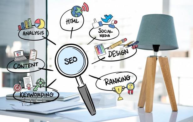 pesquisa de marketing e suas funções