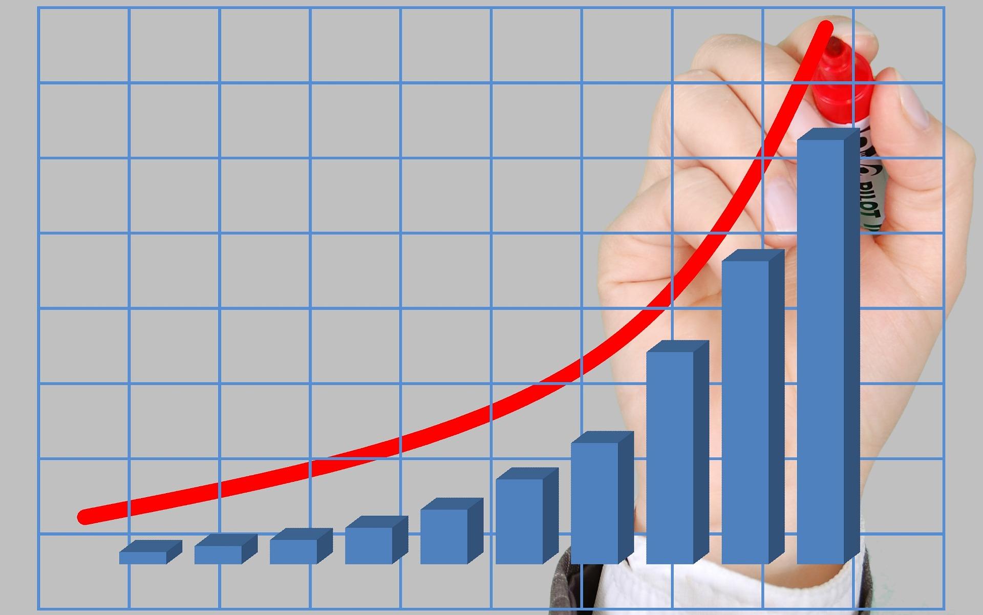 4 Formas de Melhorias para a Empresa