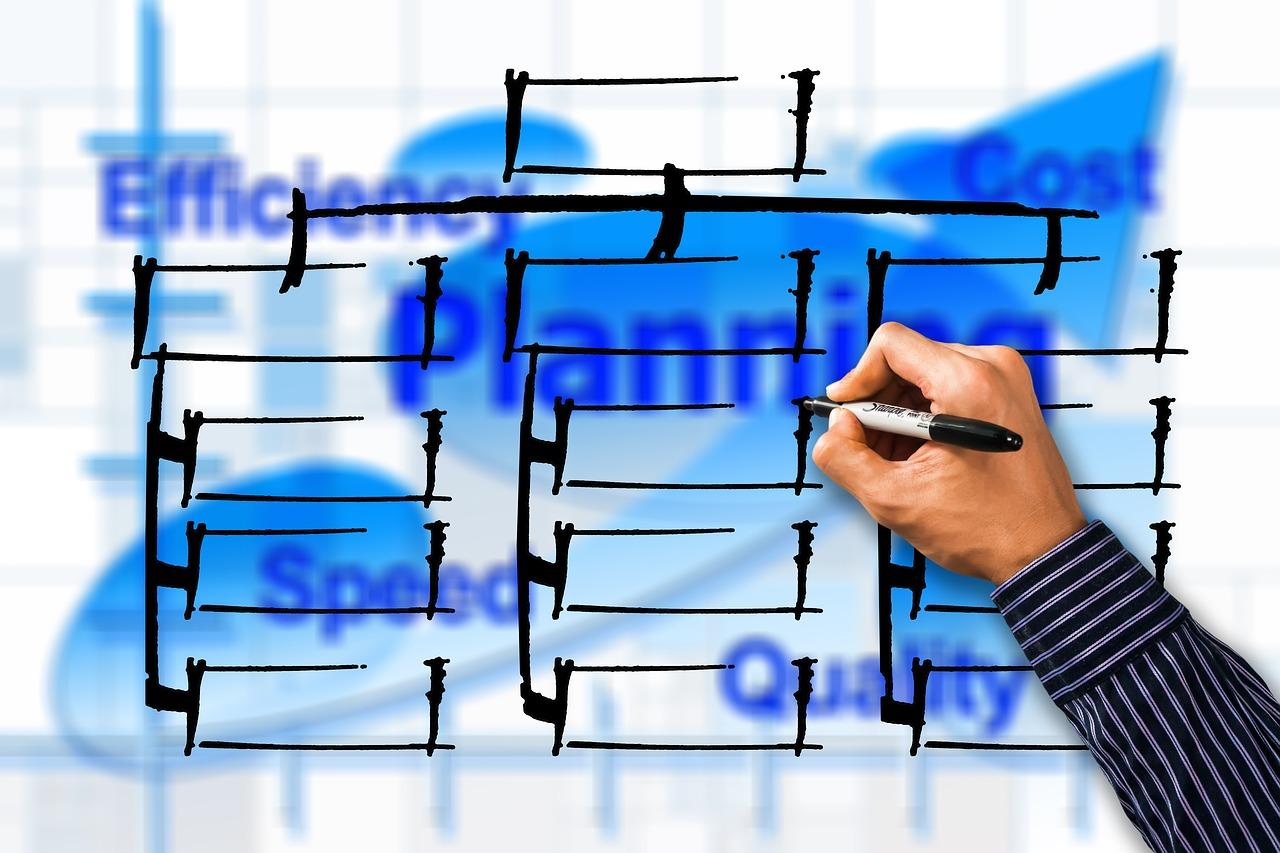 Desafios Ao Aprender Como Gerenciar Uma Empresa