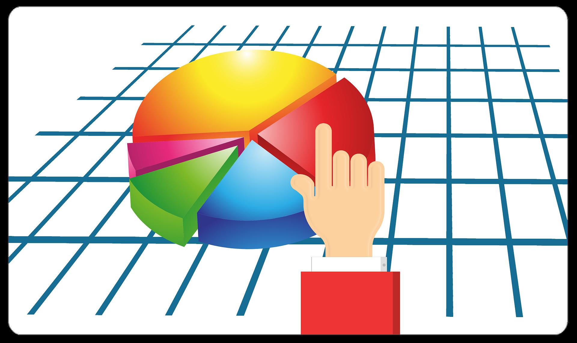 Como calcular o market share