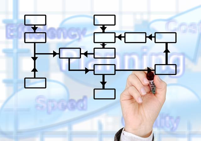 Saiba como fazer mapeamento de processos