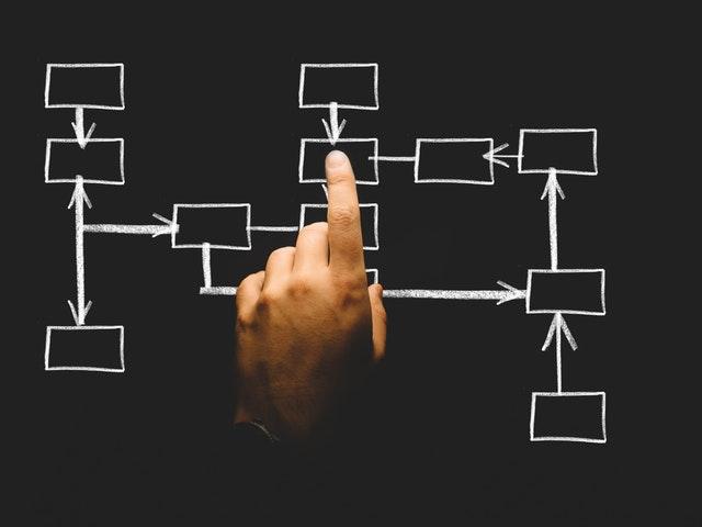 Metodologia 5S — Saiba Como Aplicar na Sua Empresa