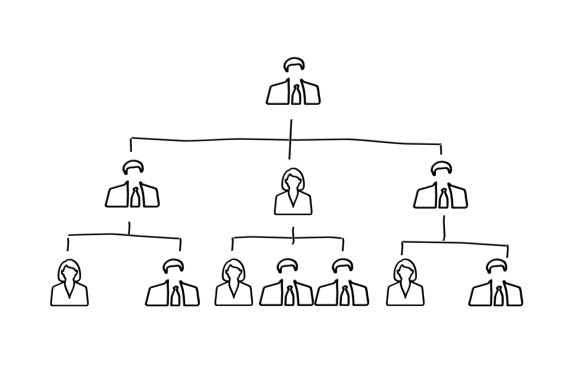 Como Mapear Processos e Melhorar a sua Produtividade