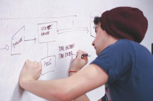 Dicas Para Fazer Um Fluxograma de Uma Empresa