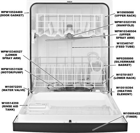 Whirlpool W10340527 Spray Arm, Lower WDF110PABT Dishwasher