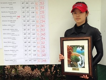 Huang records second-place finish at Innisbrook Easter Junior