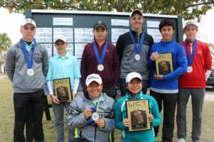 IJGA Top Finishers