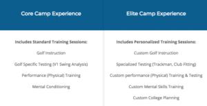 Elite-Core Camp