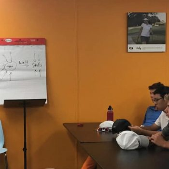 Mental Performance Junior Golf Academy Coach