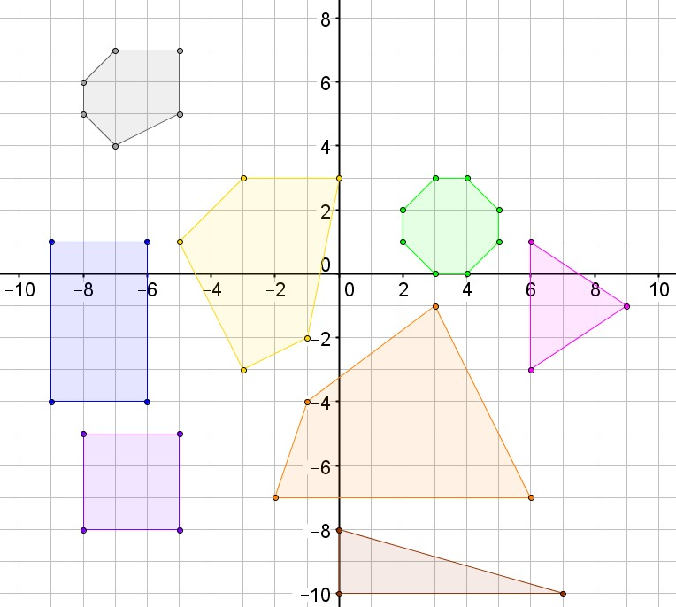 Printable Worksheets graphing on a coordinate plane worksheets : Illustrative Mathematics