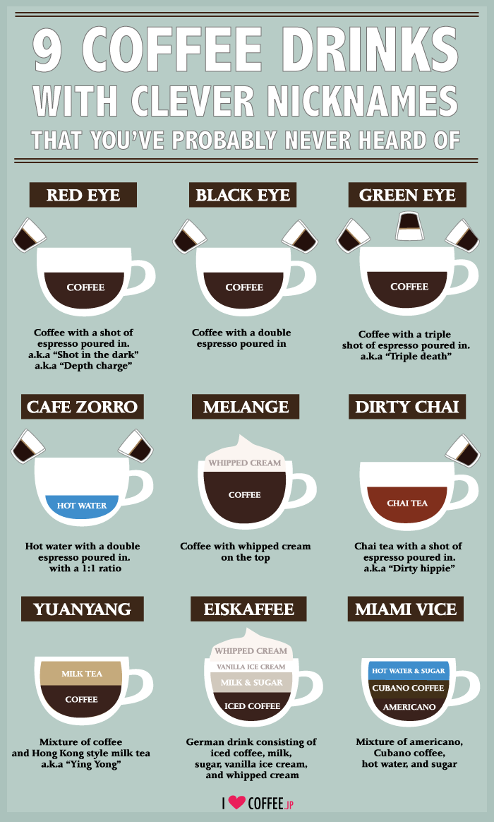 9 coffee drinks with clever nicknames that you've probably never