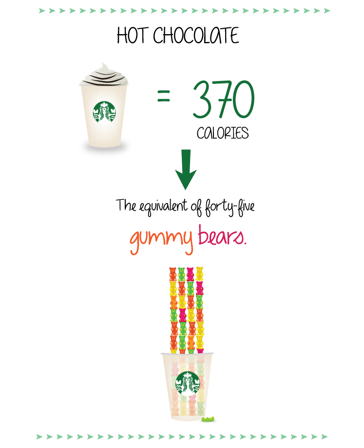 How Many Calories Are In A Drink From Starbucks I Love