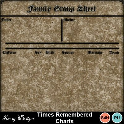 Timesrememberedcharts