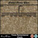 Timesrememberedcharts_small