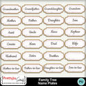 Family_tree_plates_small