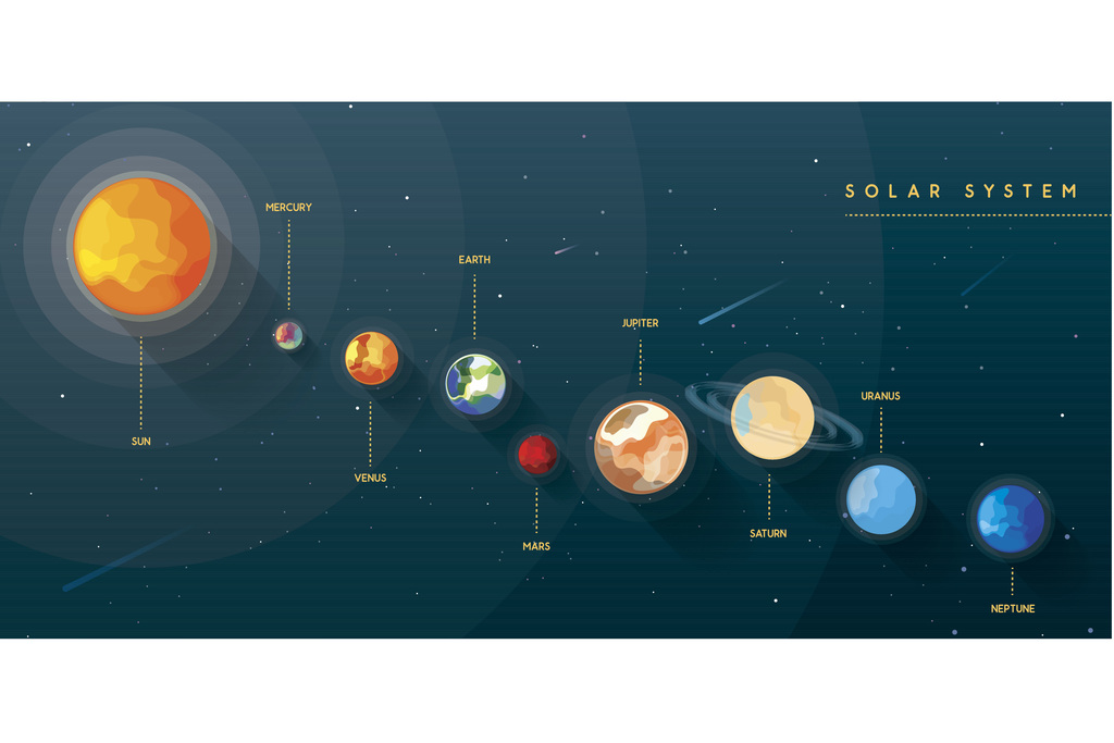 Solar System Planets Artistic Educational Chart Poster 18x12