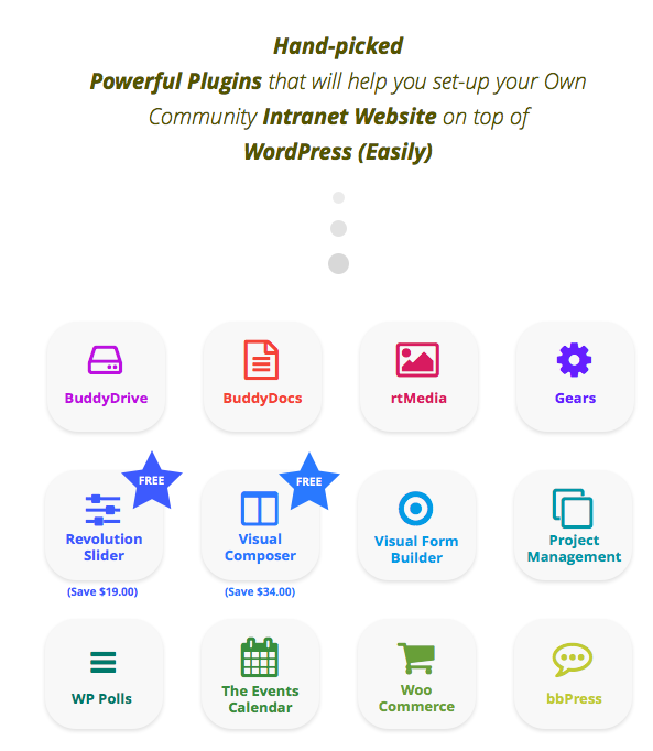 WordPress Intranet Plugins