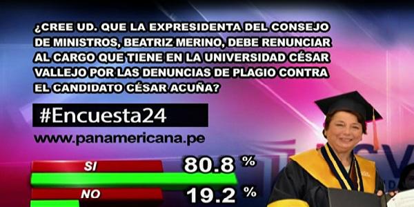 Encuesta 24: 80.8% cree que Beatriz Merino debe renunciar al cargo que tiene en la UCV