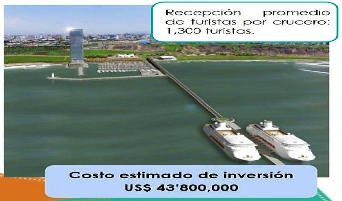 Apotur se pronuncia sobre construcción de puerto para cruceros en Miraflores
