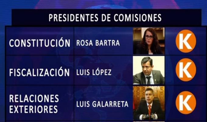 FP dio a conocer lista de congresistas que presidirán comisiones
