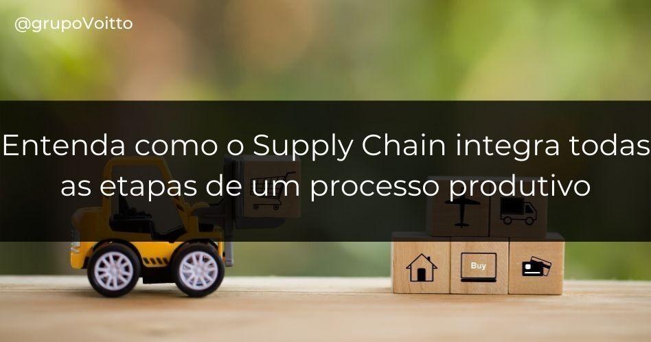 Entenda como o Supply Chain integra todas as etapas de um processo produtivo