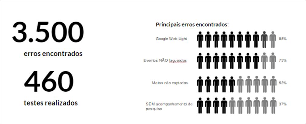 5-skills-que-todo-analista-de-web-analytics-precisa-saber-1.png