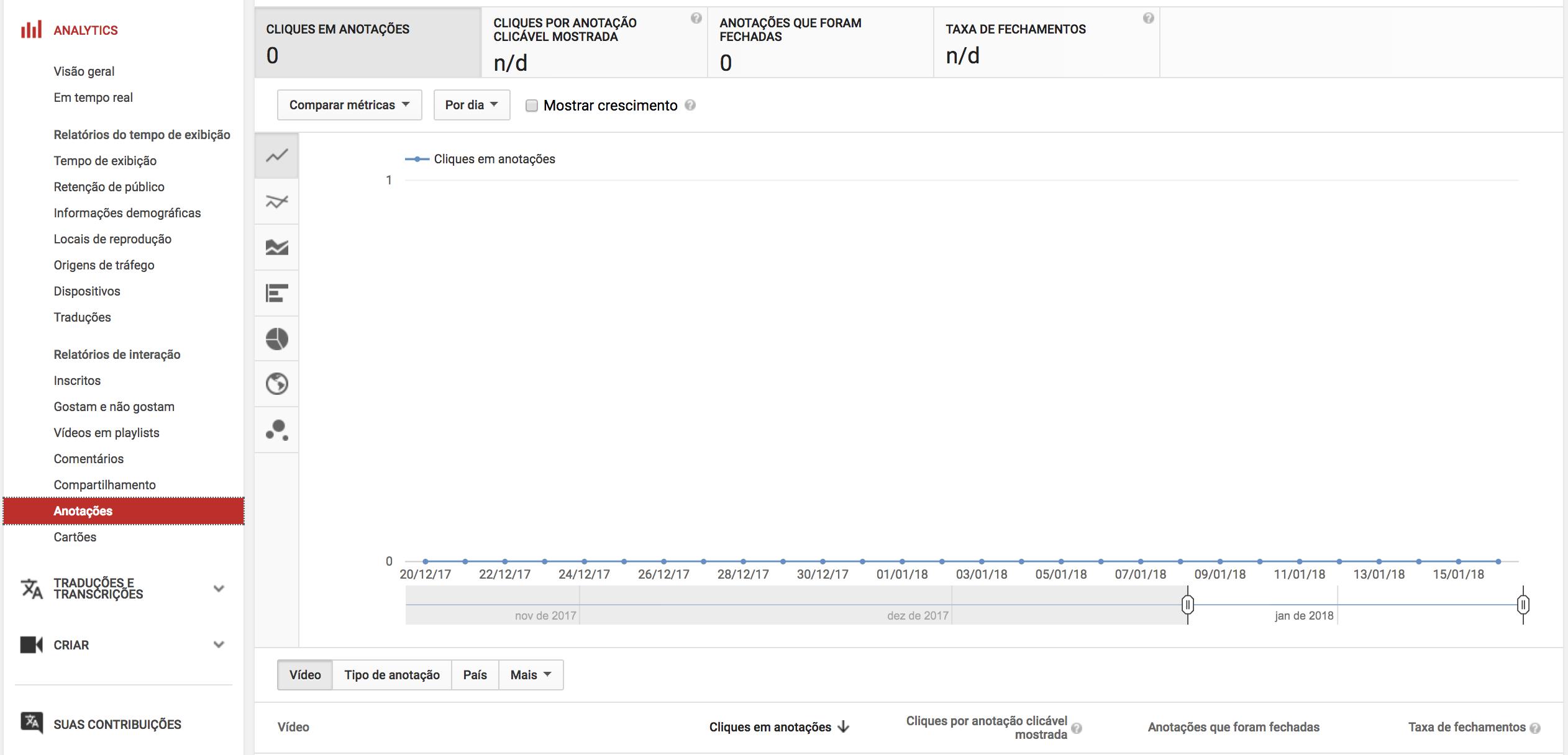 Anotações-YouTube-Analytics.png