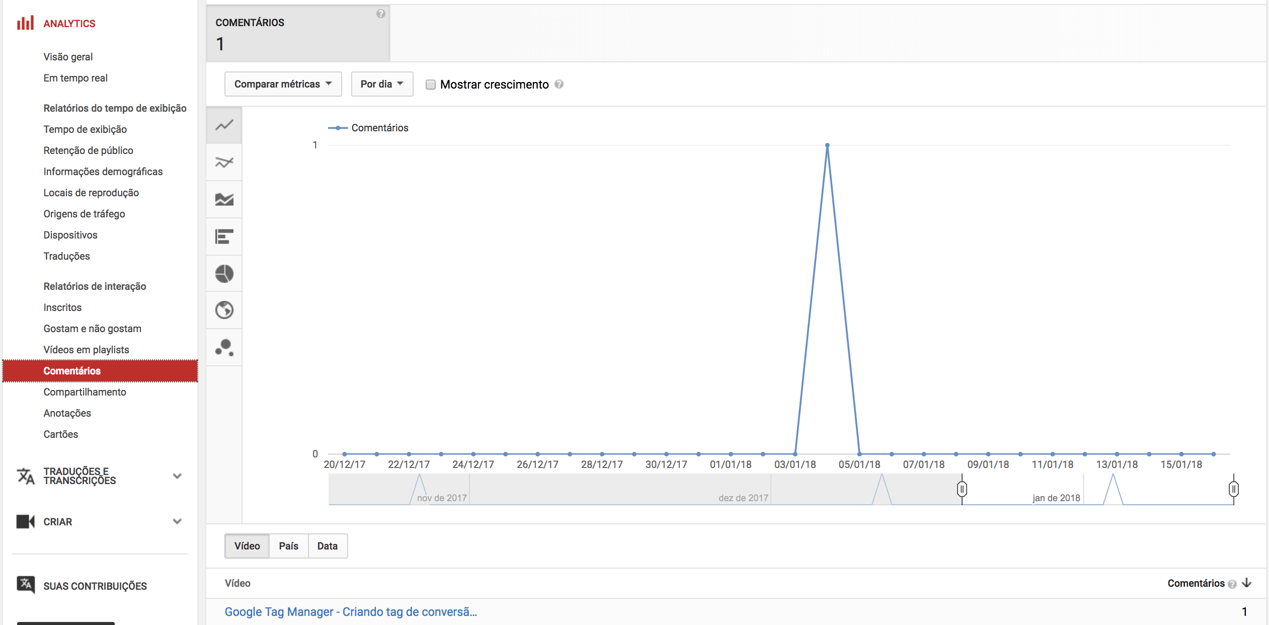 Comentários-YouTube-Analytics.png