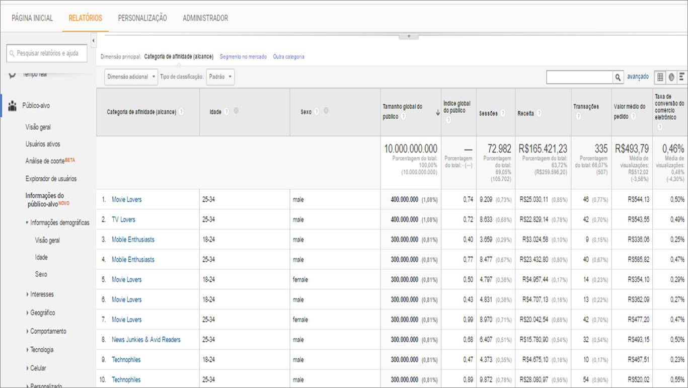 Informações-do-publico-alvo-google-analytics.png