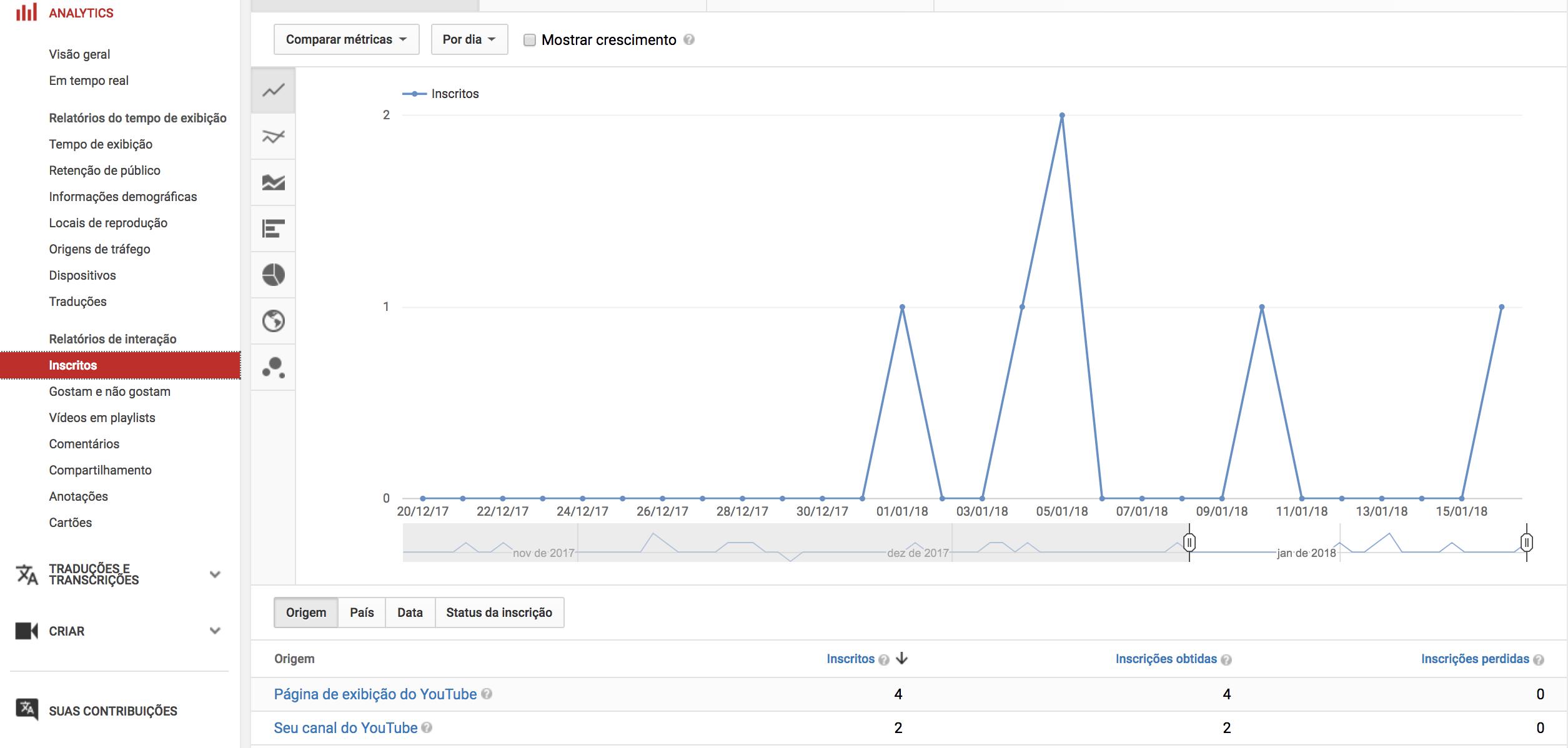 Inscritos-YouTube-Analytics.png
