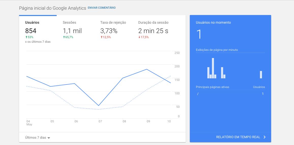 Pagina-Inicial-Google-Analytics-1.png