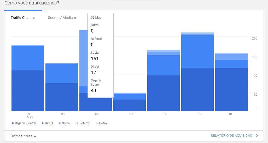 Pagina-Inicial-Google-Analytics-2.png