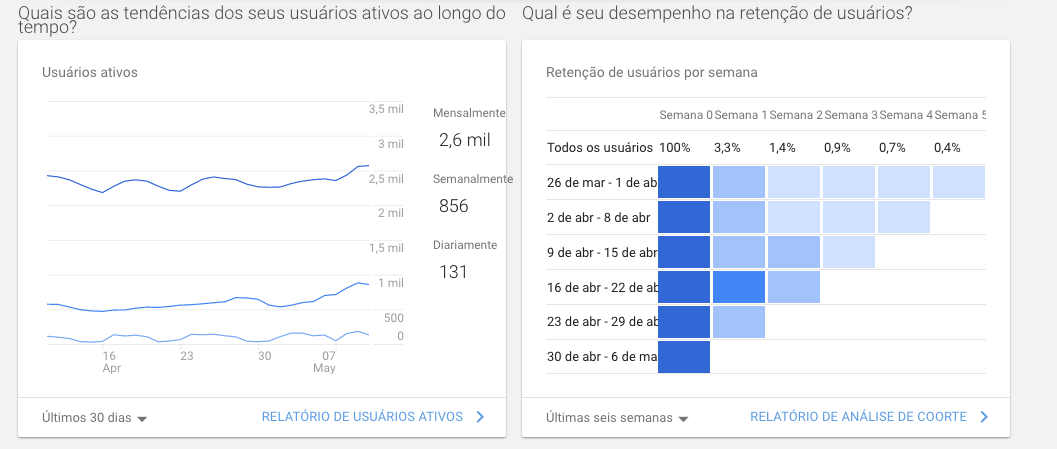 Pagina-Inicial-Google-Analytics-3.png