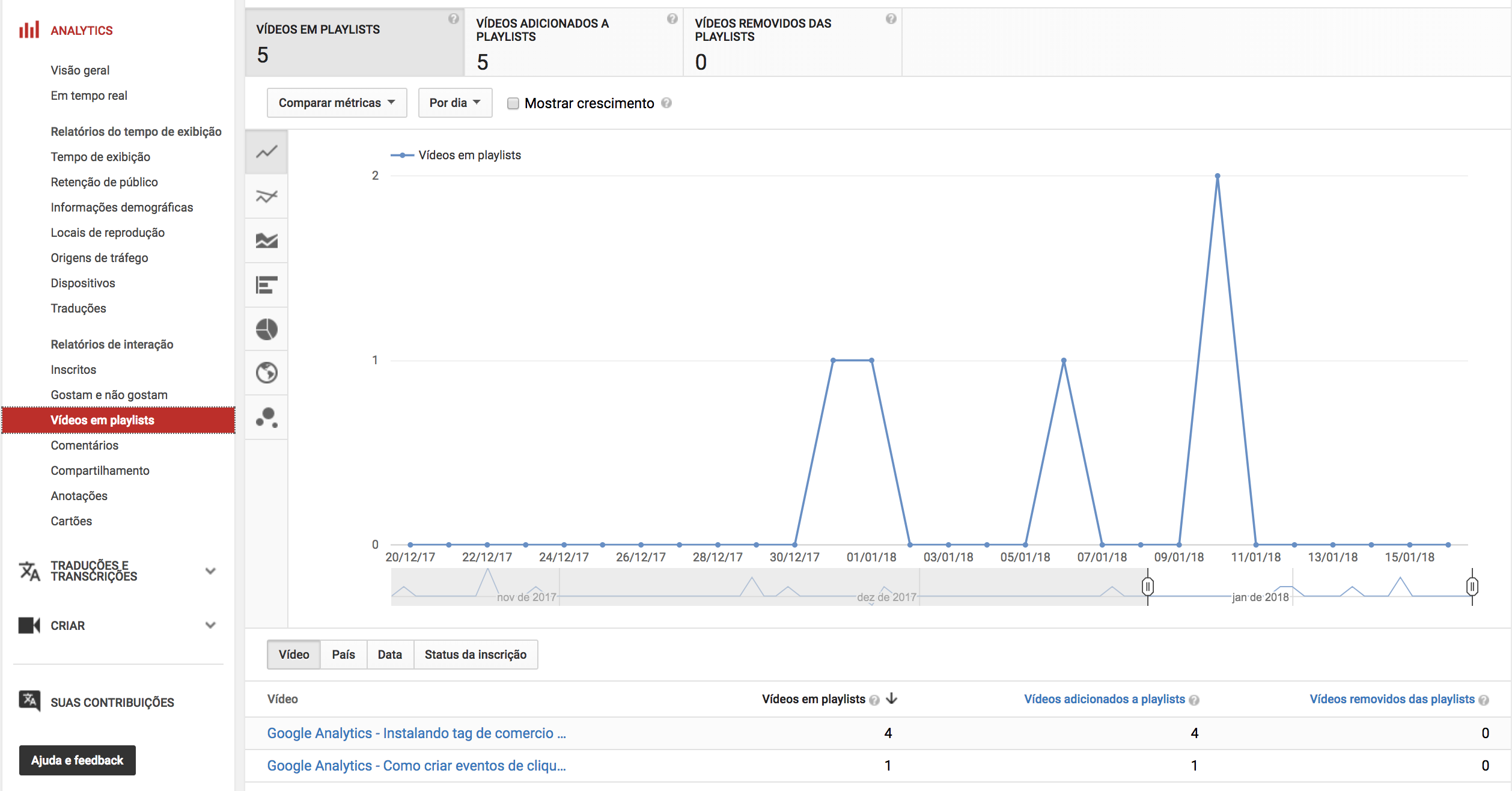 Playlists-YouTube-Analytics.png